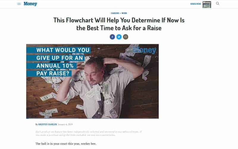 This Flowchart Will Help You Determine If Now Is the Best Time to Ask for a Raise (Money Magazine)